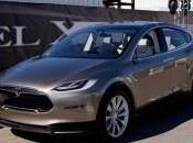 Tesla Model exemplaires réservés