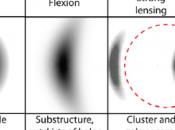 Monde selon Physique Physics world PARTIE avec critiques...acides
