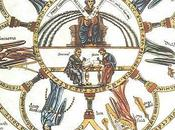 Trinité Intérieure chez Saint Augustin.