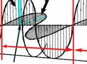 Pouvoir 'Imaginaire (269) Reprise structure Espace-temps