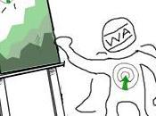 Digital Analytics Mesurer l'efficacité Marketing Contenu