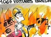 Nuit nouvel 1067 voitures brulées