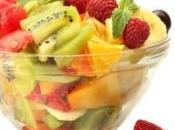 ASTHME: alimentation riche fibres pour soulager Nature Medicine