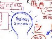 Bonnes Pratiques Marketing Semaine