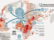 Infographie expatriation securité