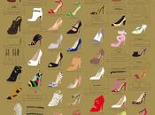 veux shoesing Carrie Bradshaw