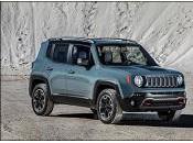 Jeep Renegade 2015 pour marché mondial