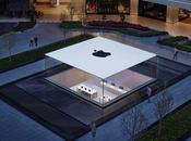 Dans quel pays trouve Apple Store?