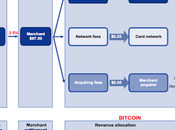 Bitcoin quoi neuf 2014