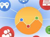 Google Universal Analytics disponible UGAL
