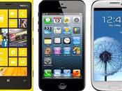 Iphone d'Apple, Samsung Nokia dans blogs francophones 2011-2013 quelles enjeux thématiques associées