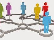 Grandes entreprises social business l'invention nouveaux modèles d'affaires Bernard Saincy