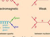 POUVOIR 'IMAGINAIRE (316) énigmes proton fin)