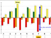 L'analyse l'importance calculée dans satisfaction clients (3/8)