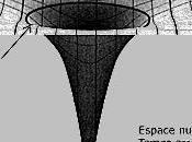 POUVOIR IMAGINAIRE 328): Reprise 'Espace (ontologie )......