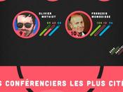 #ecommerce Défi relevé pour première édition #Shake14
