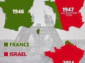 France était Palestine