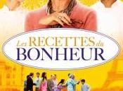 Recettes Bonheur plan épicé Paris