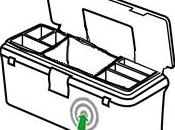 Google Analytics méthodes outils pour valider tags