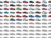Forza Horizon liste complète voitures
