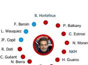 Sarkozy déception