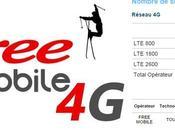 10ème antenne Free Mobile dans Cantal