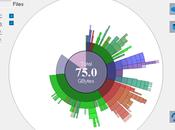 Scanner permet visualiser l'occupation disques sous Windows