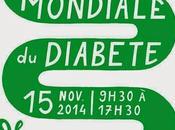 #diabète #mortalité #sulfonylurée Risque mortalité sulfonylurées revue systématique méta-analyse réseau