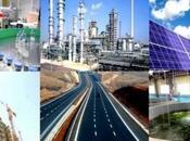 rapport Doing Business 2015 aidera l'Algérie améliorer climat d'affaires (ministre)