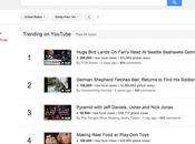 Google Trends intègre liste vidéos virales YouTube