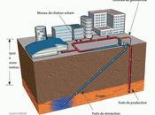Géothermie: Montreuil vient franchir nouvelle étape pour maîtriser durablement coûts chaleur