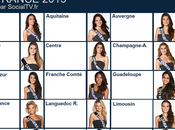 Miss France 2015 Faites pronostics