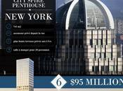 appartements plus chers monde