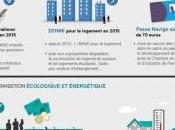 Session budgétaire région Ile-de-France