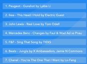 musiques pubs plus recherchées 2014