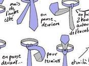 comment bien nouer cravate