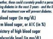 DIABÈTE: critères prédiction prévention