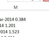 difficile conversion données avec Excel exemple Modeloff 2014