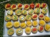 Farandole mini-tartelettes fruits thermomix