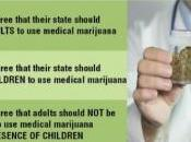 CANNABIS: Oui, mais devant enfants! Mott Poll