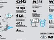 Rapport d'activité CNIL 2014 e-réputation mise l'honneur
