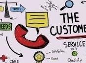 Placer culture client coeur préoccupations l'entreprise