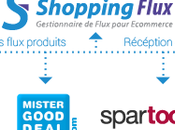 Shopping Flux accueille nouvelles Places Marché