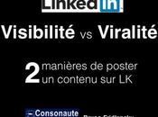 Comment publier LinkedIn viralité versus visibilité