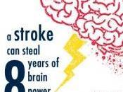 c'est années santé cognitive perdues nuit Stroke