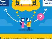 Infographie développer affaires avec médias sociaux