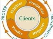 quoi comment peut vous aider accroître votre chiffre d'affaires