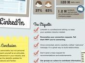 LinkedIn bonnes pratiques dans usage professionnel