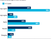 applications mobiles coeur futures stratégies grandes entreprises
