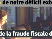 moins notre déficit extérieur résulte fraude fiscale entreprises